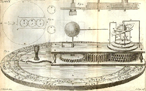 "Ferguson's ""Mechanical Paradox"" orrery"